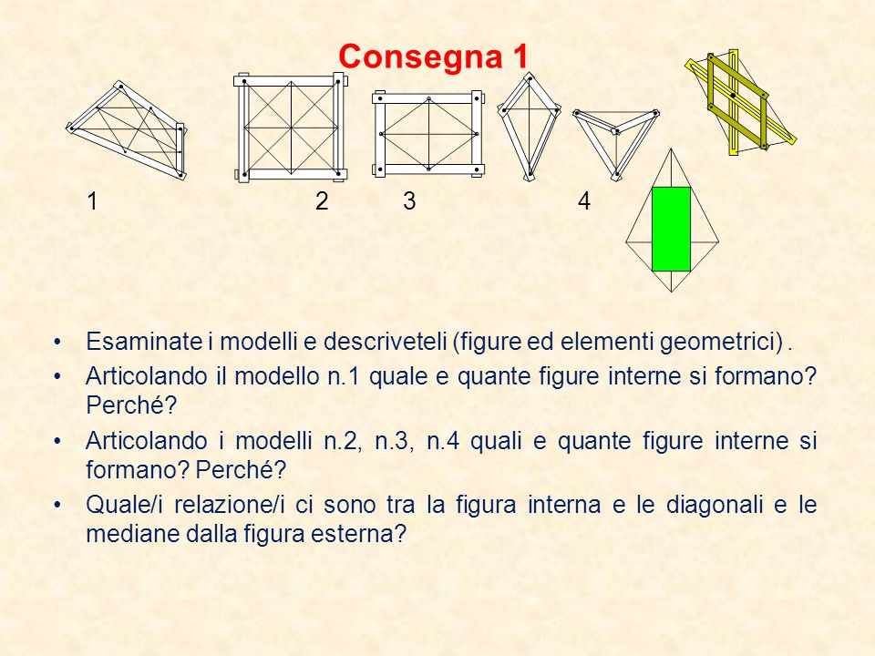 Consegna 1 1 2 3 4. Esaminate i modelli e descriveteli (figure ed elementi geometrici) .