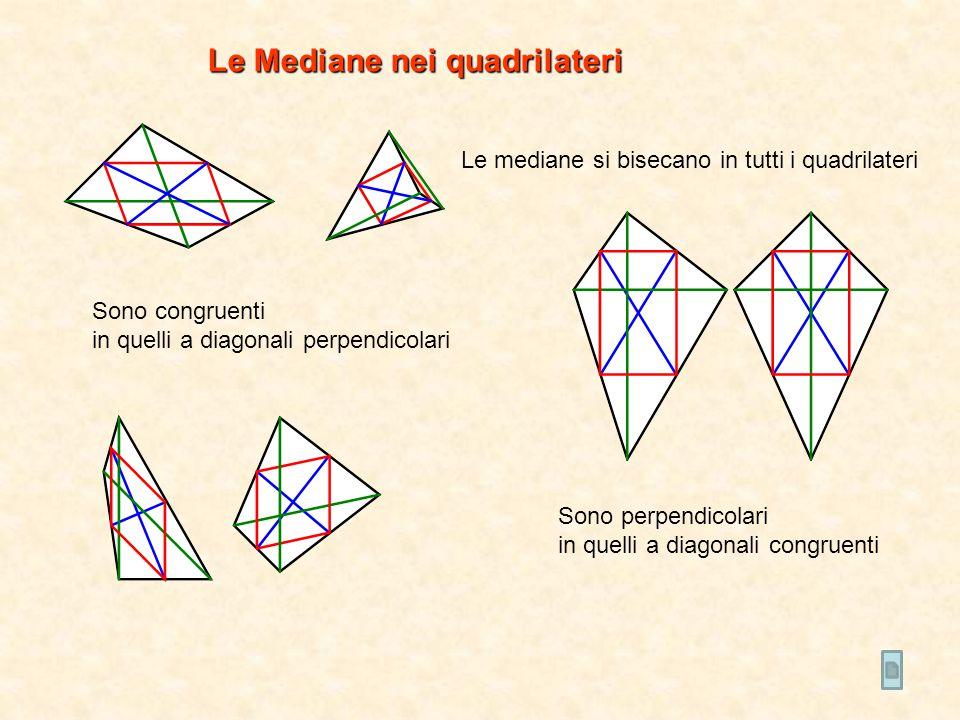Le Mediane nei quadrilateri