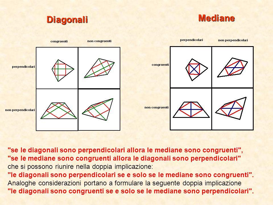 Diagonali Mediane. se le diagonali sono perpendicolari allora le mediane sono congruenti ,