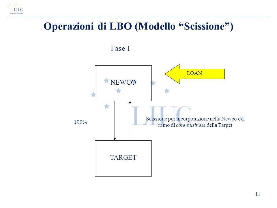 Operazioni di LBO (Modello Scissione )