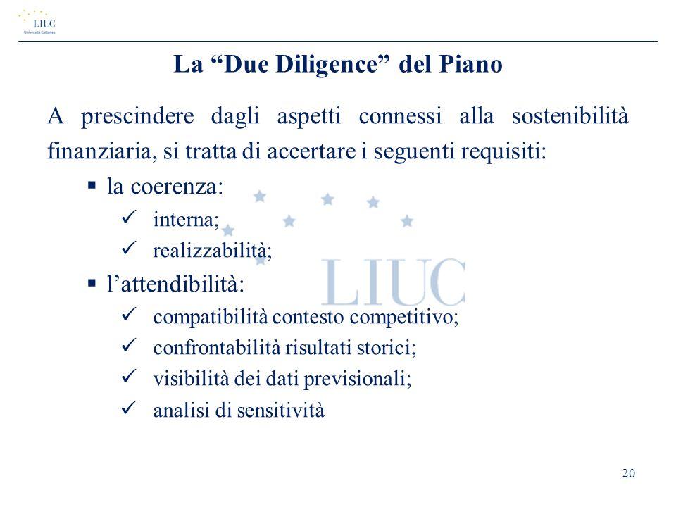 La Due Diligence del Piano