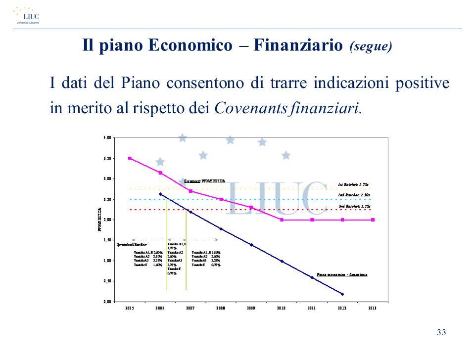 Il piano Economico – Finanziario (segue)