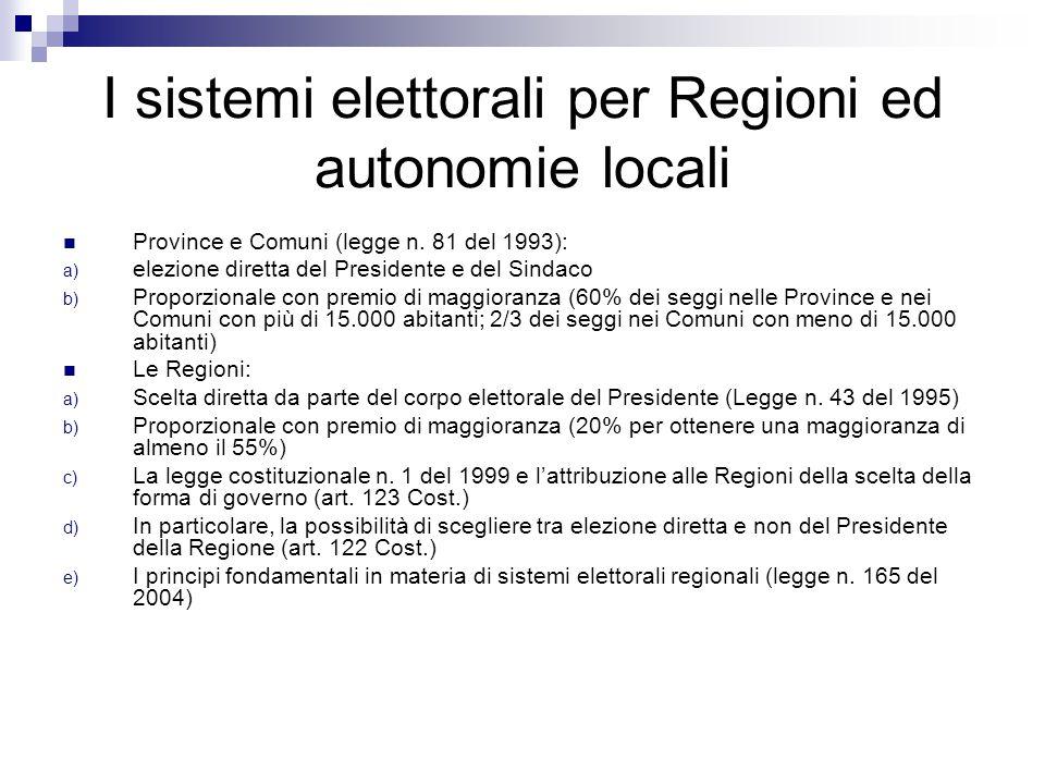 I sistemi elettorali per Regioni ed autonomie locali
