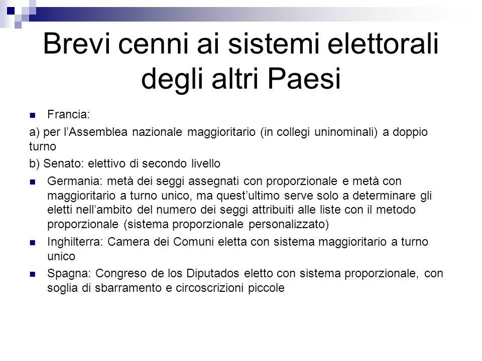 Brevi cenni ai sistemi elettorali degli altri Paesi