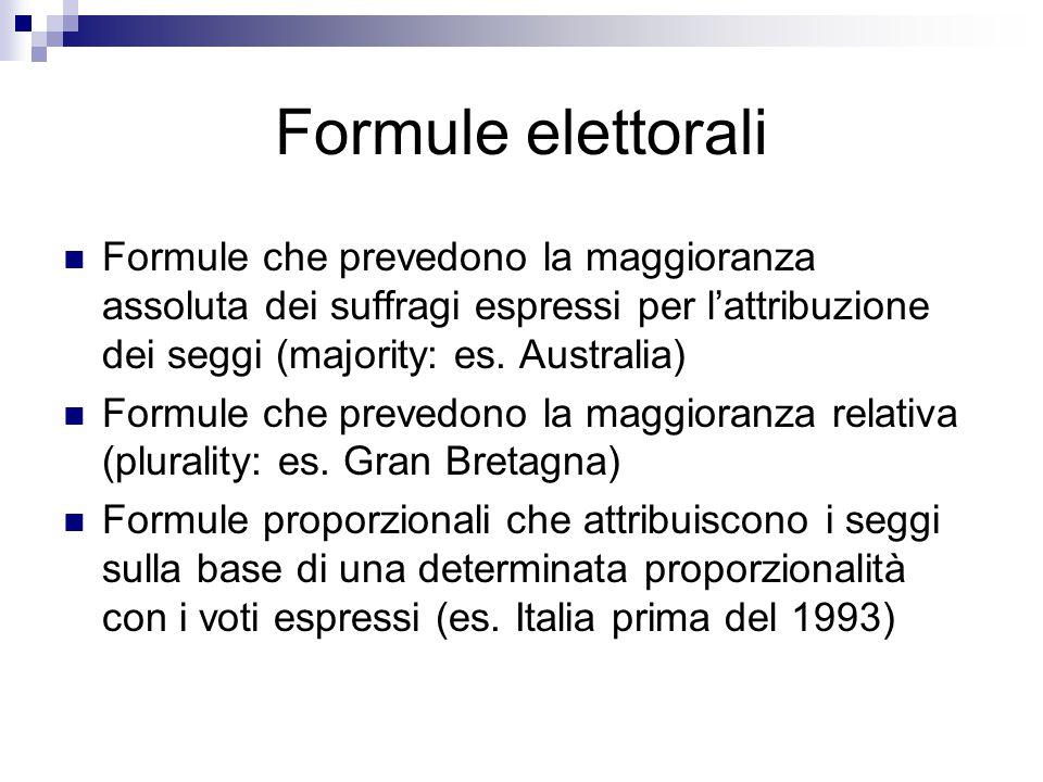 Formule elettorali Formule che prevedono la maggioranza assoluta dei suffragi espressi per l'attribuzione dei seggi (majority: es. Australia)