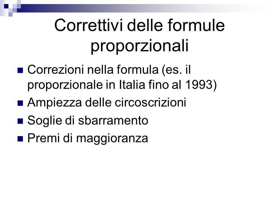 Correttivi delle formule proporzionali
