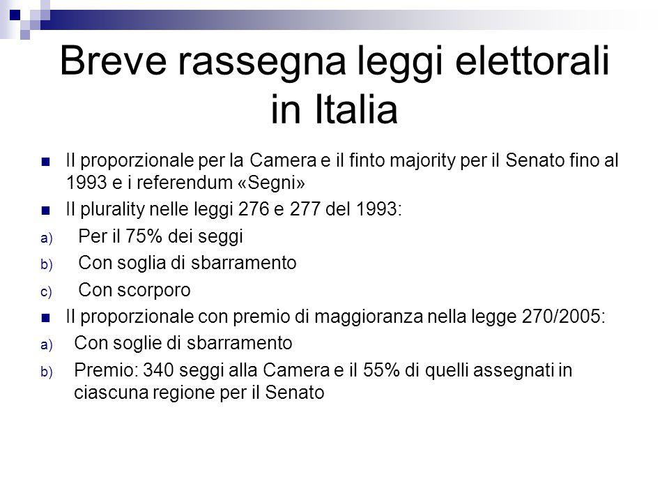 Breve rassegna leggi elettorali in Italia