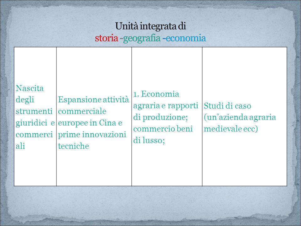 Unità integrata di storia -geografia -economia