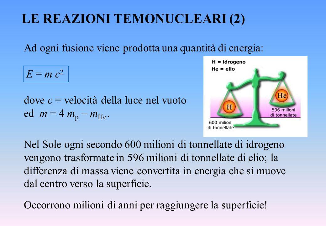 LE REAZIONI TEMONUCLEARI (2)