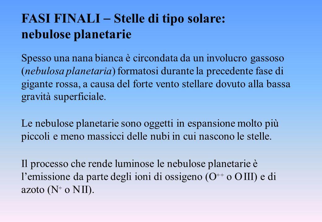 FASI FINALI  Stelle di tipo solare: nebulose planetarie