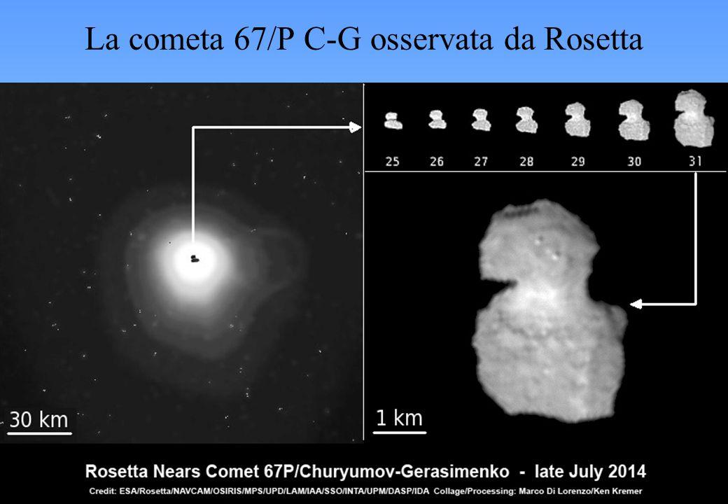 La cometa 67/P C-G osservata da Rosetta