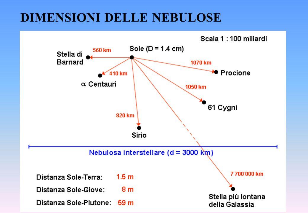 DIMENSIONI DELLE NEBULOSE