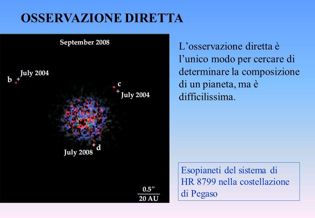 OSSERVAZIONE DIRETTA L'osservazione diretta è l'unico modo per cercare di determinare la composizione di un pianeta, ma è difficilissima.