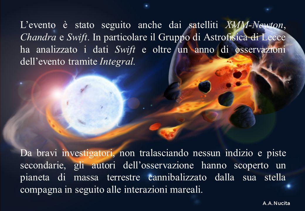 L'evento è stato seguito anche dai satelliti XMM-Newton, Chandra e Swift. In particolare il Gruppo di Astrofisica di Lecce ha analizzato i dati Swift e oltre un anno di osservazioni dell'evento tramite Integral.