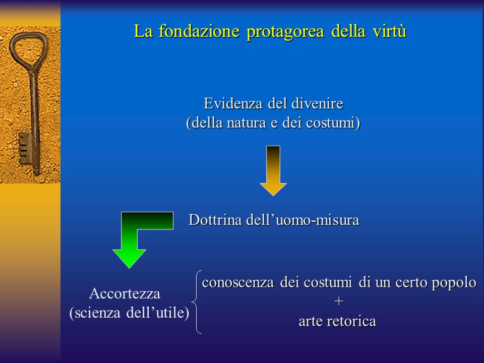 La fondazione protagorea della virtù