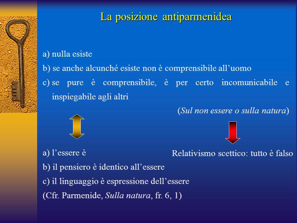 La posizione antiparmenidea