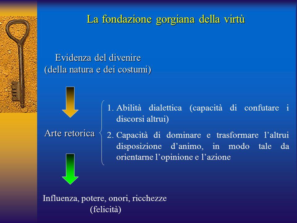 La fondazione gorgiana della virtù