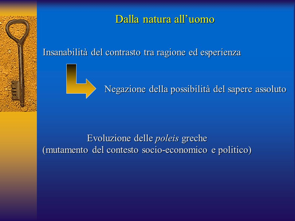 Dalla natura all'uomo Insanabilità del contrasto tra ragione ed esperienza. Negazione della possibilità del sapere assoluto.
