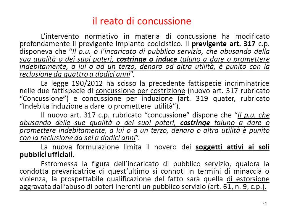 il reato di concussione