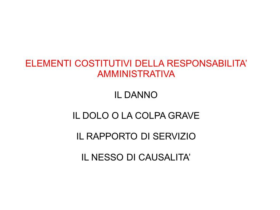 ELEMENTI COSTITUTIVI DELLA RESPONSABILITA' AMMINISTRATIVA