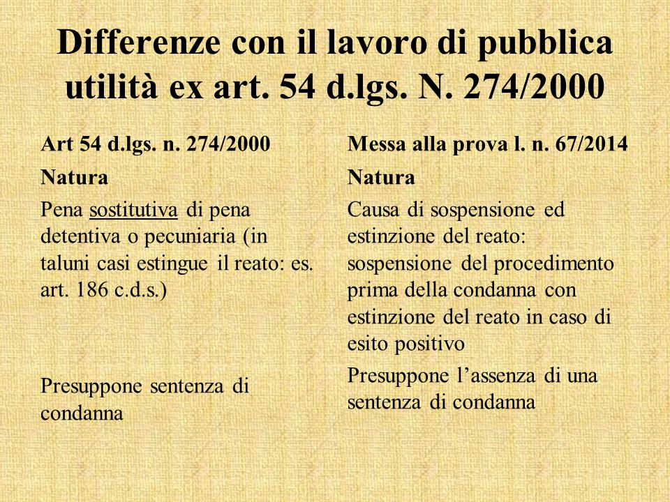 Differenze con il lavoro di pubblica utilità ex art. 54 d. lgs. N