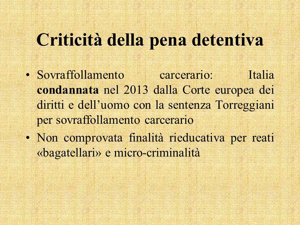 Criticità della pena detentiva