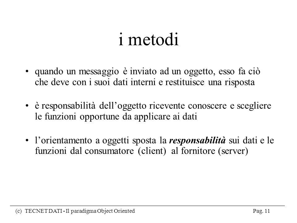 i metodiquando un messaggio è inviato ad un oggetto, esso fa ciò che deve con i suoi dati interni e restituisce una risposta.