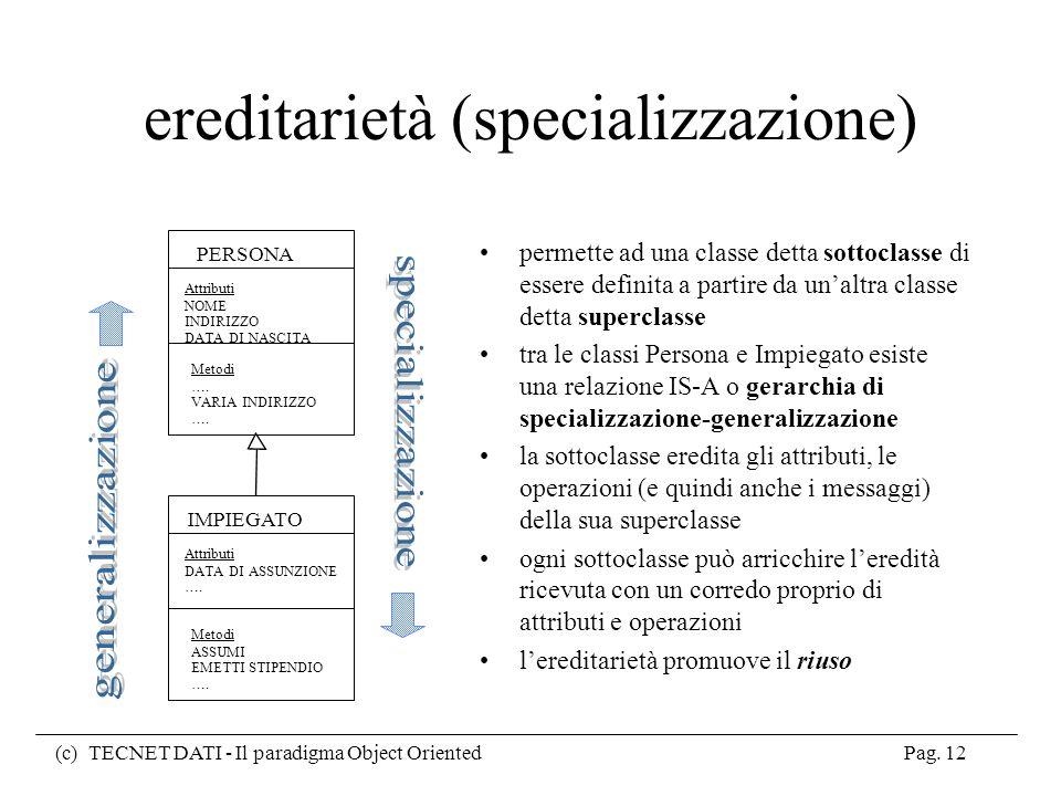 ereditarietà (specializzazione)