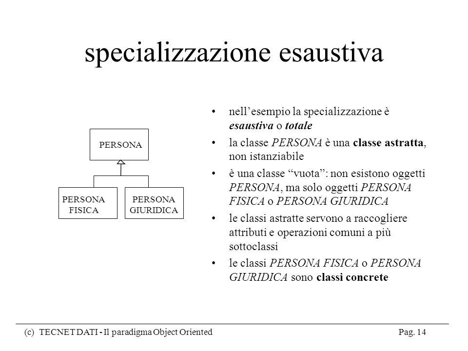 specializzazione esaustiva