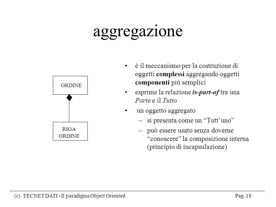 aggregazione è il meccanismo per la costruzione di oggetti complessi aggregando oggetti componenti più semplici.