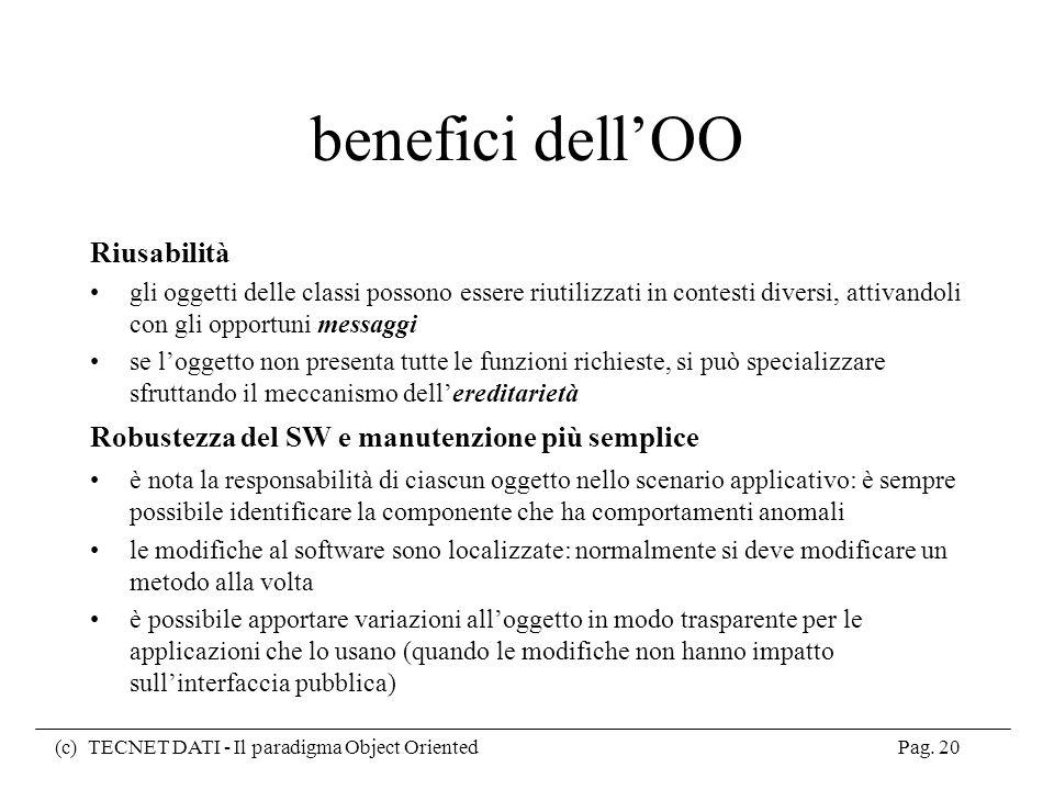 benefici dell'OO Riusabilità