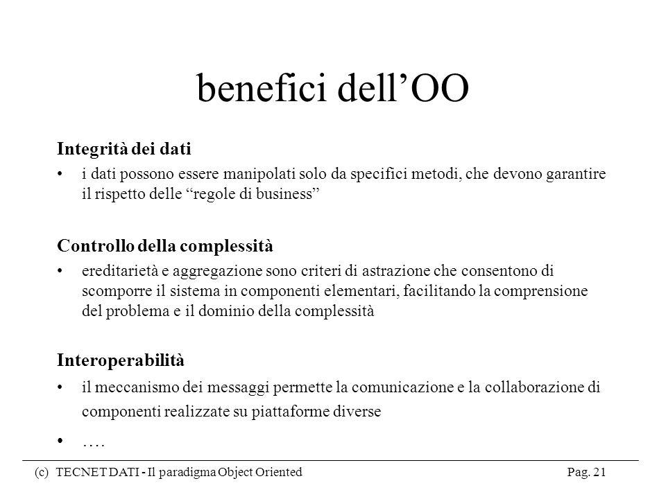 benefici dell'OO Integrità dei dati Controllo della complessità