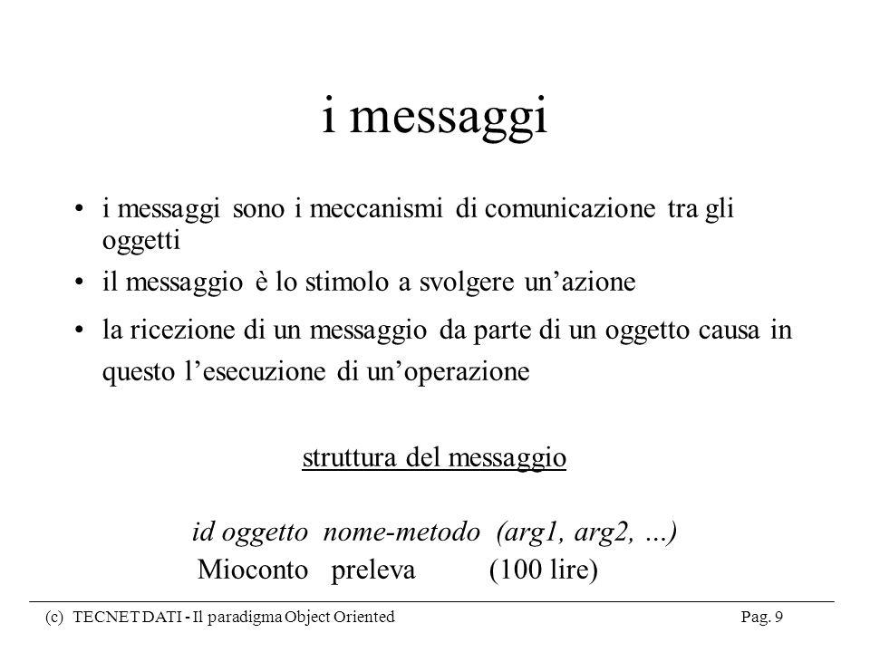 i messaggii messaggi sono i meccanismi di comunicazione tra gli oggetti. il messaggio è lo stimolo a svolgere un'azione.