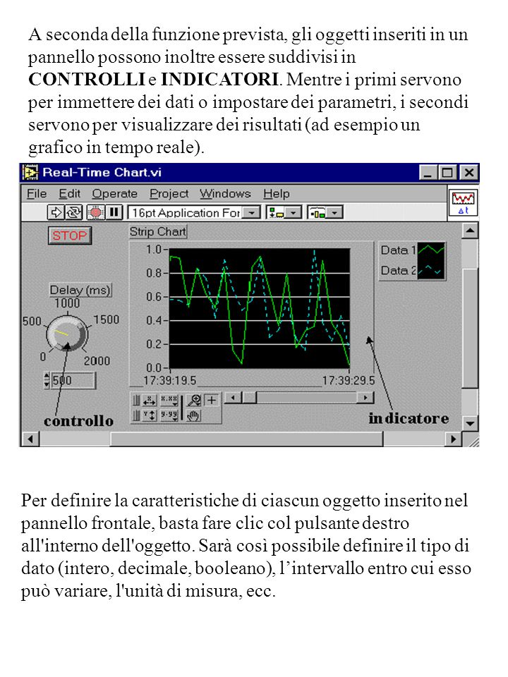 A seconda della funzione prevista, gli oggetti inseriti in un pannello possono inoltre essere suddivisi in CONTROLLI e INDICATORI. Mentre i primi servono per immettere dei dati o impostare dei parametri, i secondi servono per visualizzare dei risultati (ad esempio un grafico in tempo reale).