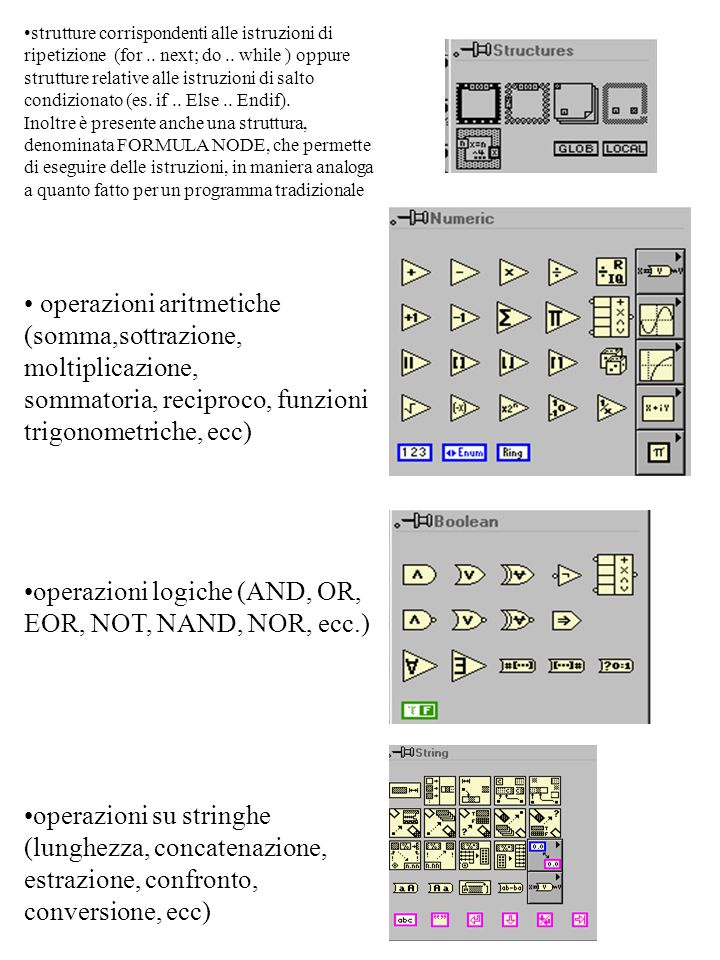 operazioni aritmetiche (somma,sottrazione, moltiplicazione,