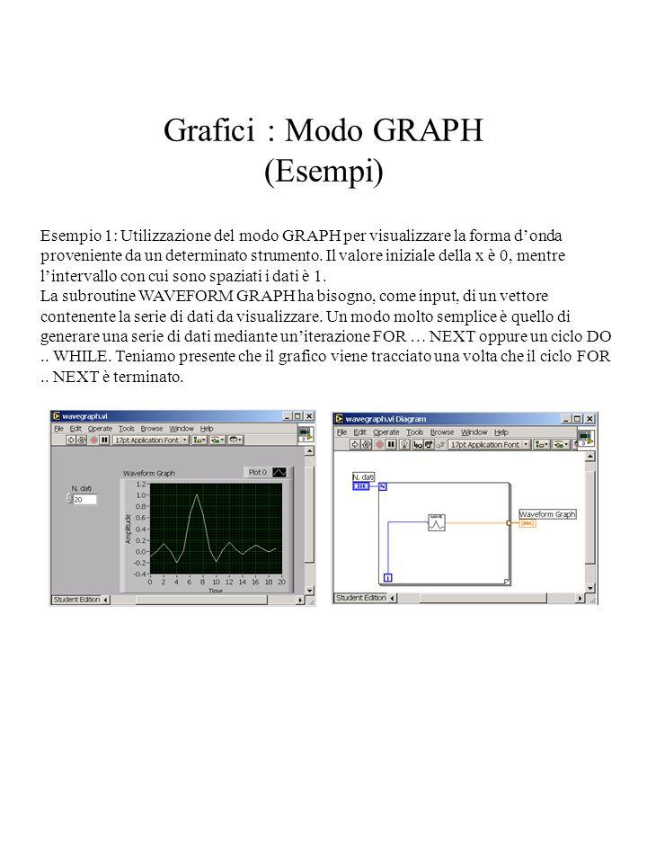 Grafici : Modo GRAPH (Esempi)
