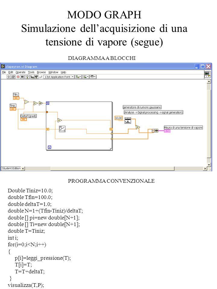 MODO GRAPH Simulazione dell'acquisizione di una tensione di vapore (segue)