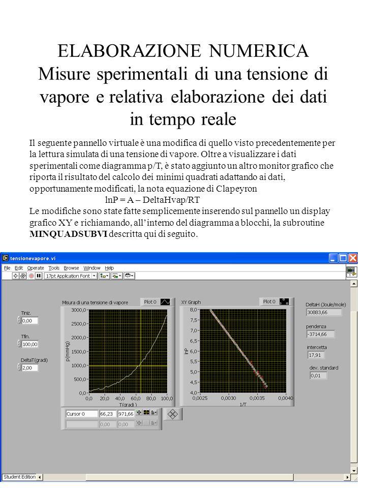 ELABORAZIONE NUMERICA Misure sperimentali di una tensione di vapore e relativa elaborazione dei dati in tempo reale