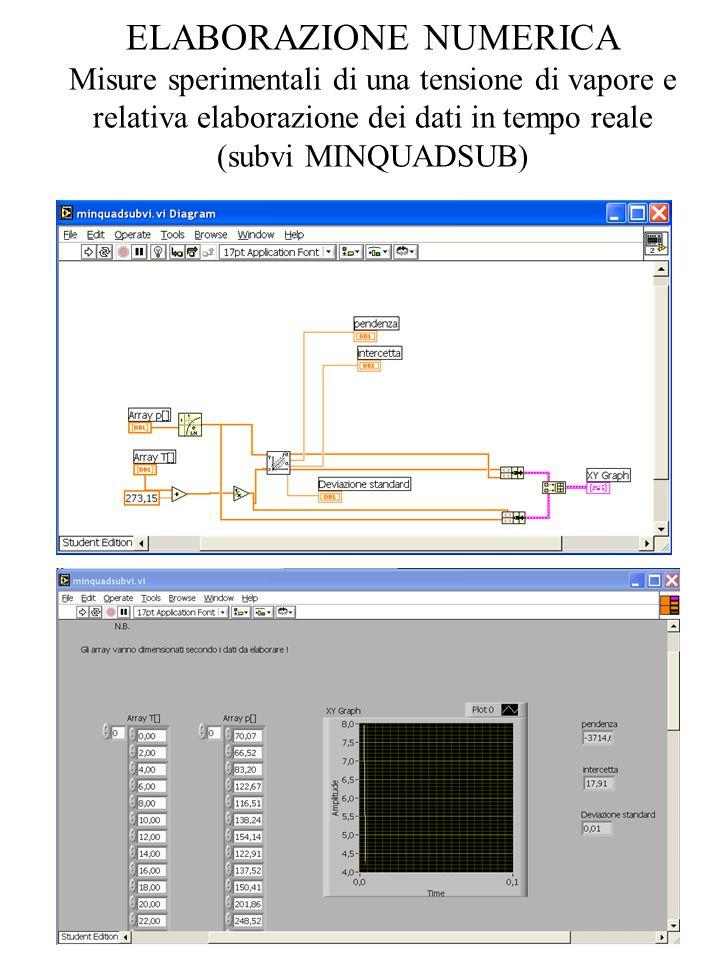 ELABORAZIONE NUMERICA Misure sperimentali di una tensione di vapore e relativa elaborazione dei dati in tempo reale (subvi MINQUADSUB)