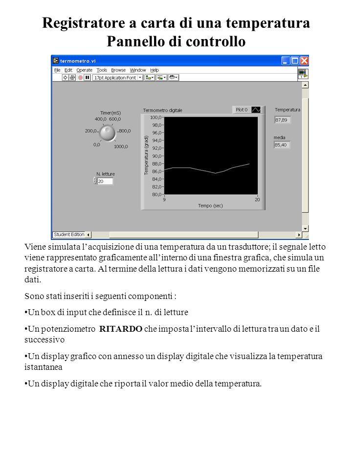 Registratore a carta di una temperatura Pannello di controllo