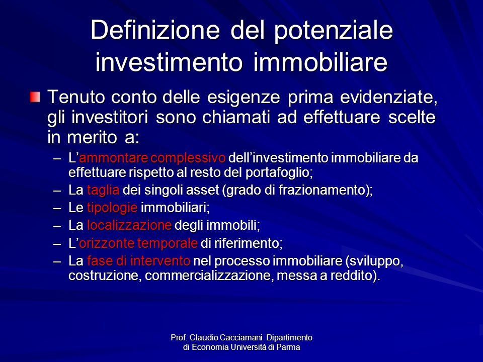 Definizione del potenziale investimento immobiliare