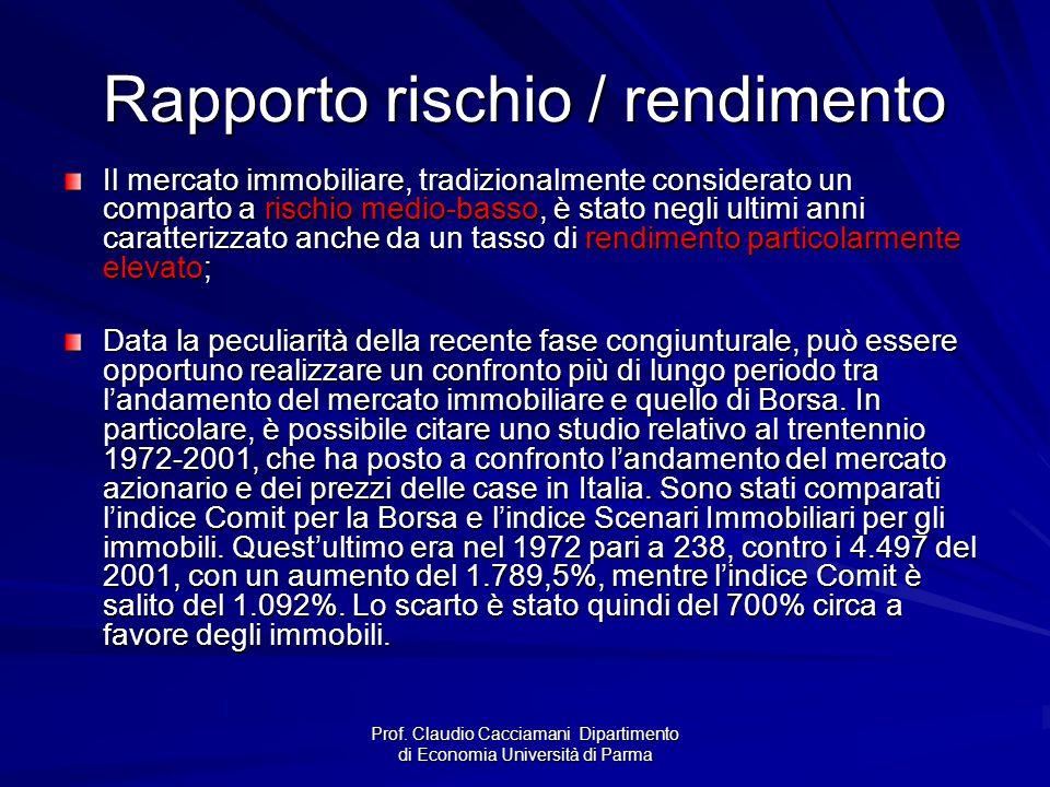 Rapporto rischio / rendimento
