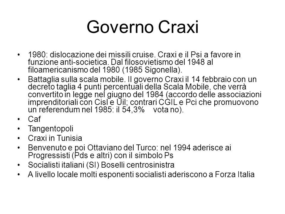 Governo Craxi