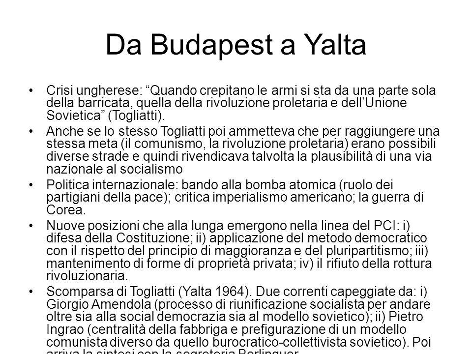 Da Budapest a Yalta