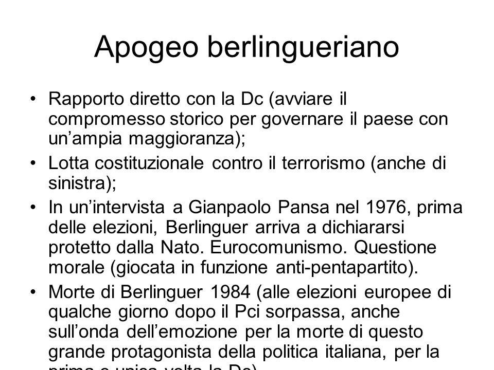 Apogeo berlingueriano