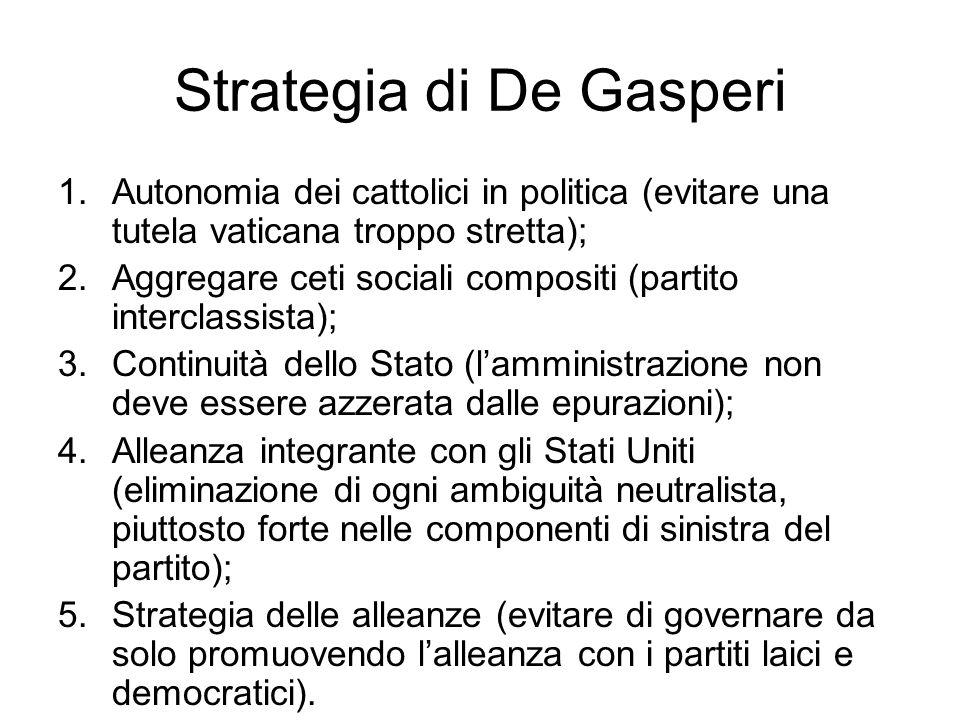 Strategia di De Gasperi