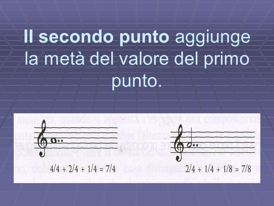 II secondo punto aggiunge la metà del valore del primo punto.