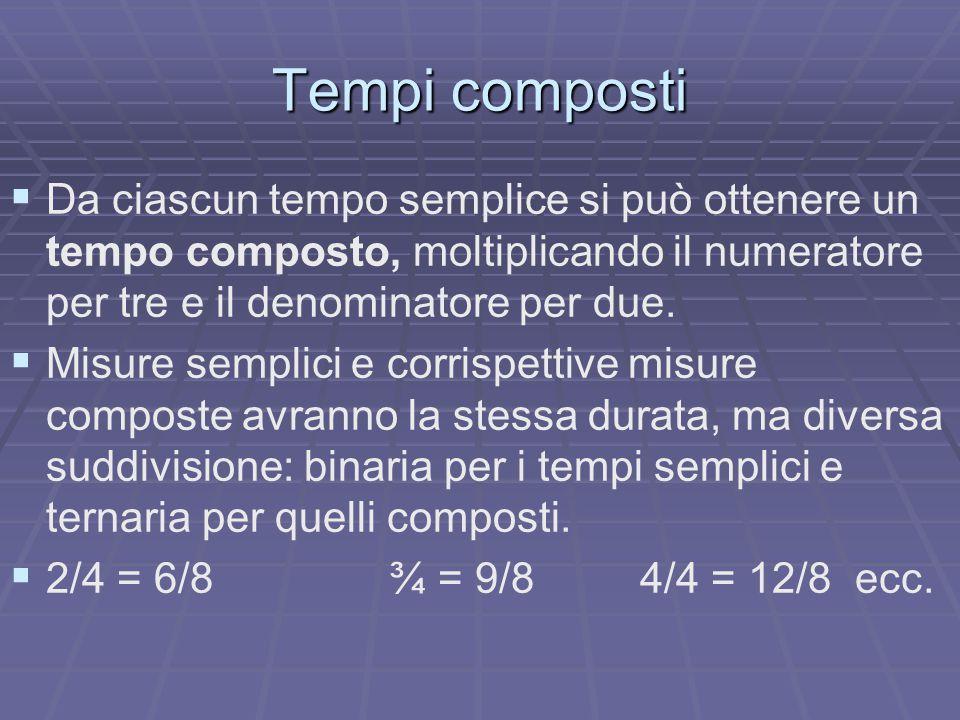 Tempi composti Da ciascun tempo semplice si può ottenere un tempo composto, moltiplicando il numeratore per tre e il denominatore per due.