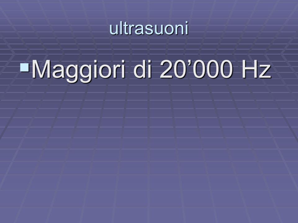 ultrasuoni Maggiori di 20'000 Hz