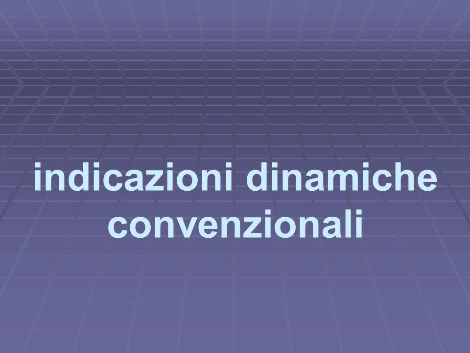 indicazioni dinamiche convenzionali